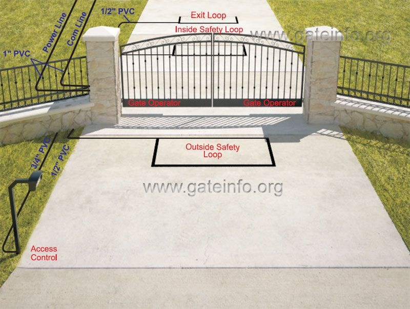 Linear Arm Double Swing Gate Installation Outside View In 2019 Driveway Gate Gate