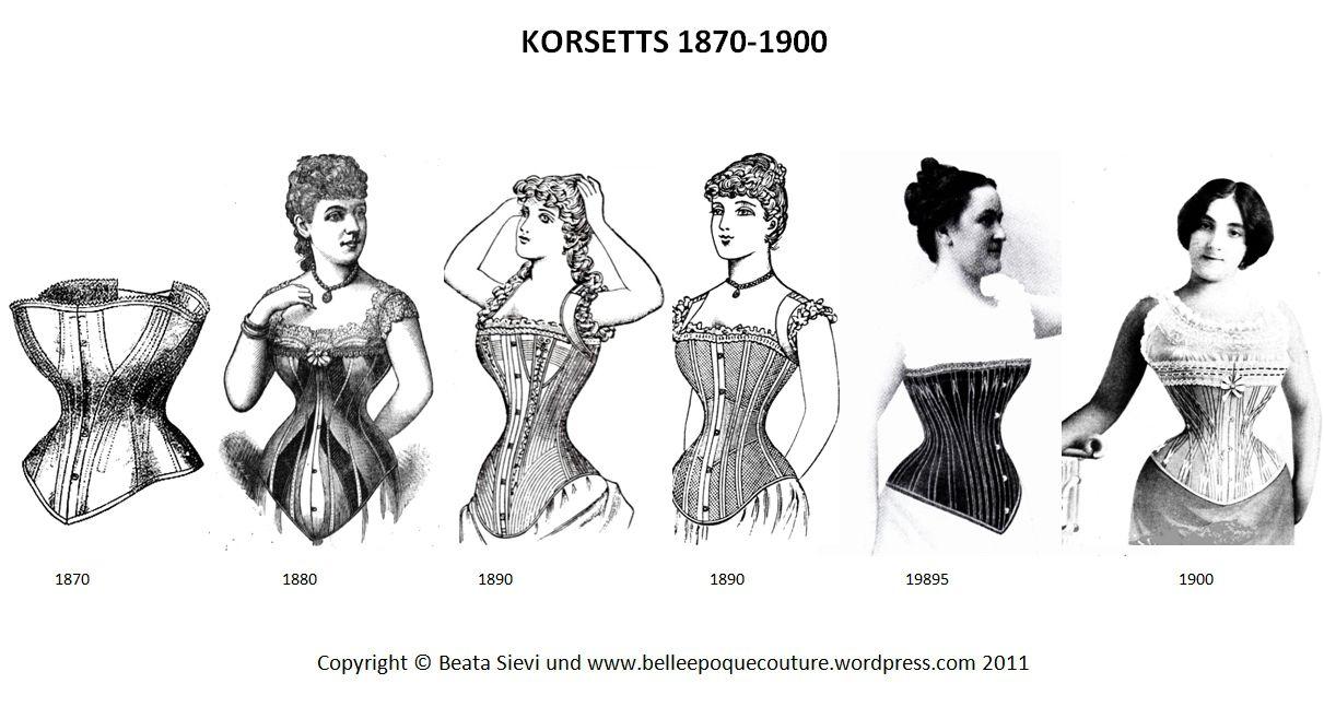 Korsetts 1870-1900