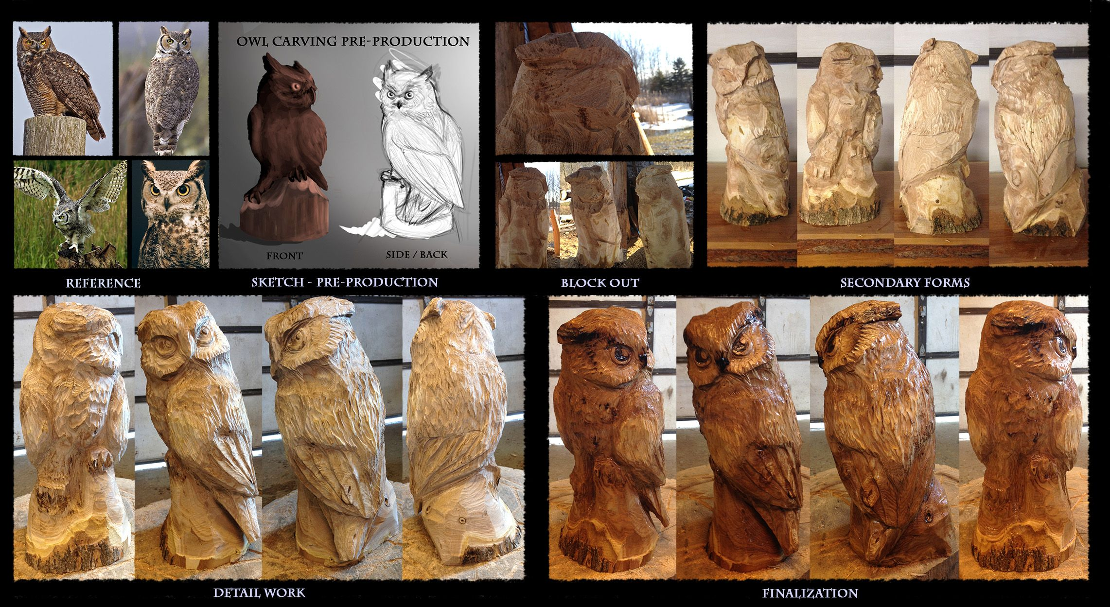 how to carving a owl chainsaw carving pattern. https://www.facebook.com/Bill.Sculptures.tronconneuse.Quebec