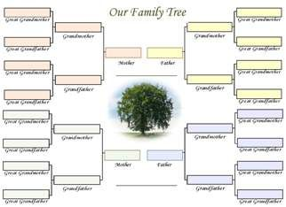 A selection of free family trees designed to record three ...