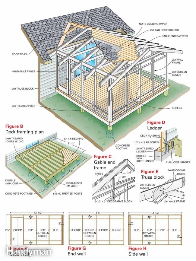 Wonderful Front Porch Building Plans Free #4: How To Build A Screen Porch: Screen Porch Construction