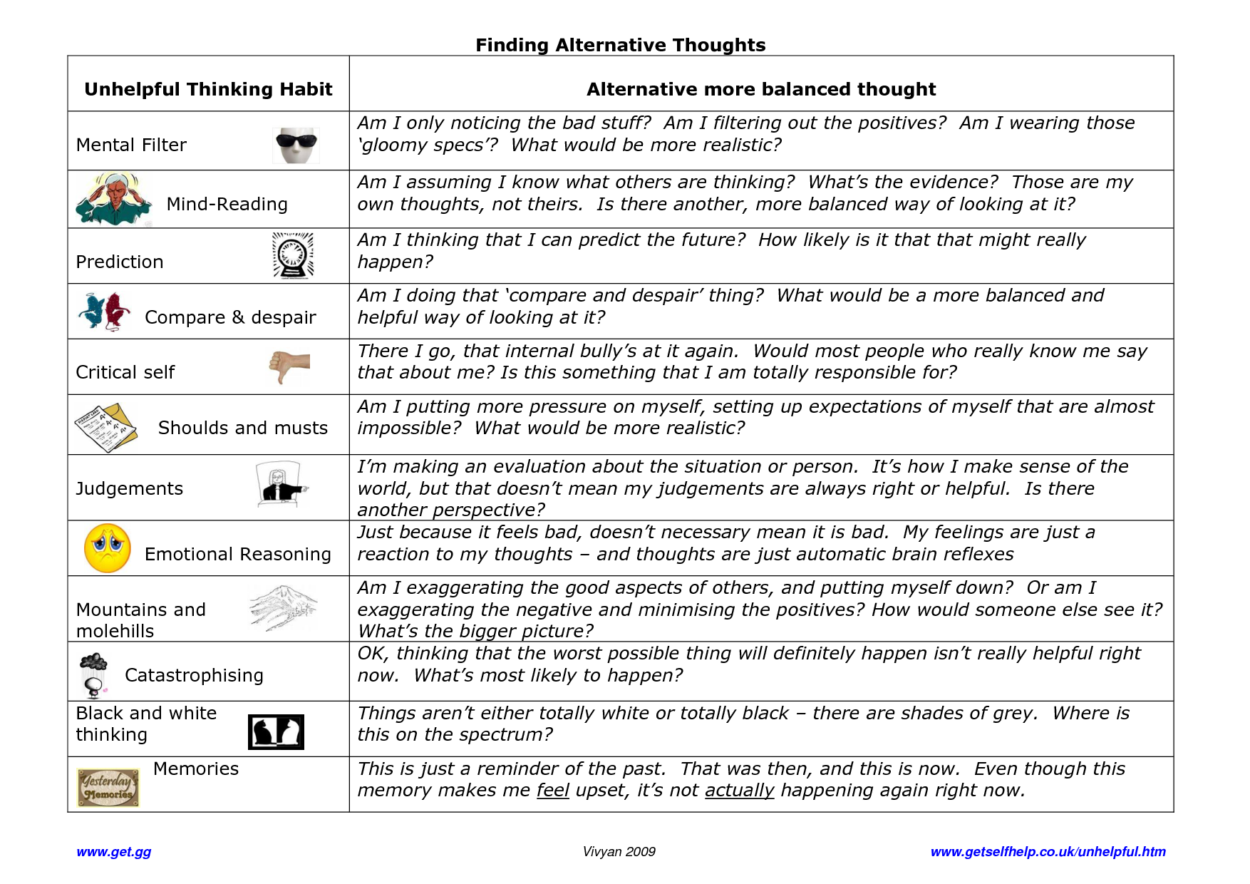 Identifying Cognitive Distortions Worksheet