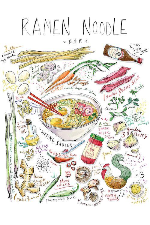 Ramen Noodle Bar - Canvas Print Cette œuvre m'insp