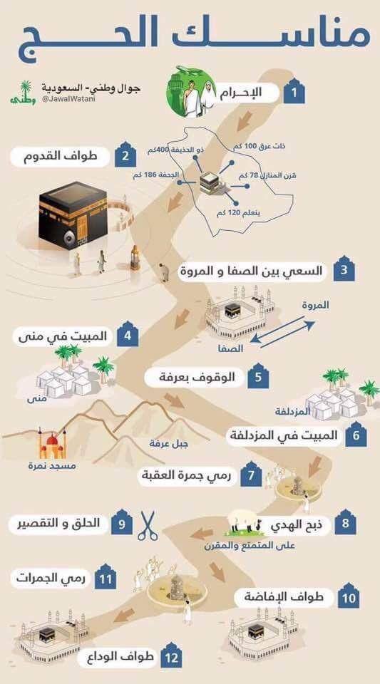 Twitter Islam Hadith Islam Quran Islamische Bilder