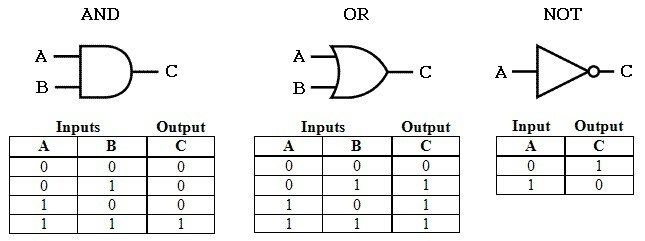 plc programming basics using ladder logic