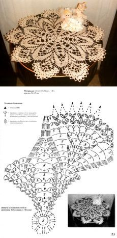 crochet crochet doilies and crochet diagram crafts ccuart Image collections