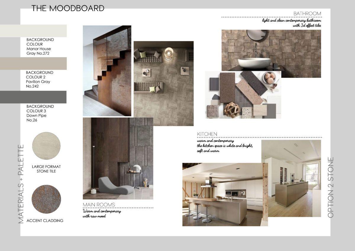 ER INTERIOR DESIGN studio di Arch.Elisabetta Rizzato - progettazione ...