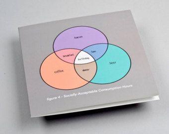 Funny Birthday Card Maths Birthday Card Venn Diagram Funny Card