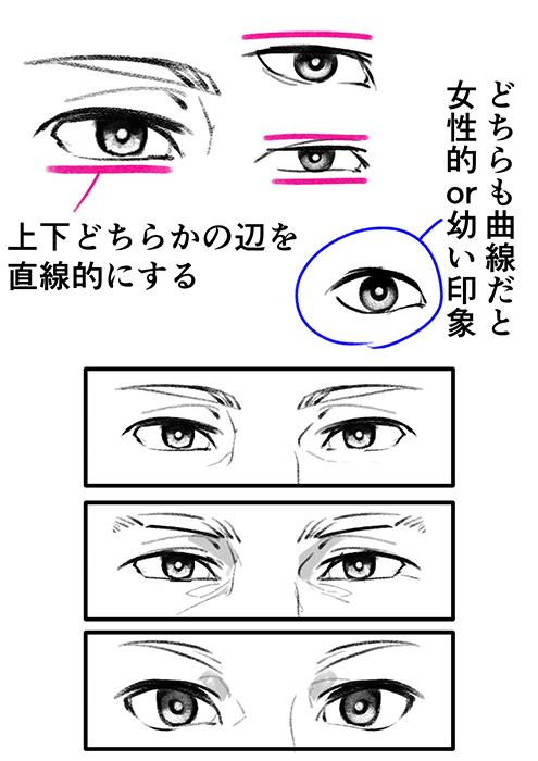 男性らしく見えるポイントって イケメン男性キャラの描き方 顔編 いちあっぷ 顔 絵 目のスケッチ 顔の書き方