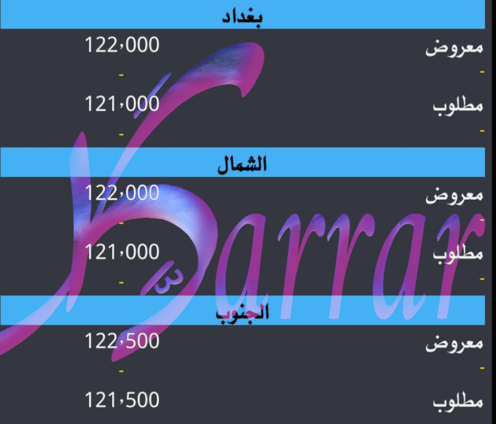 أسعار صرف الدولار في الأسواق العراقية والعالمية العملات العربية والعالمية اليوم 18 3 2020 أسعار صرف الدولار في الأسواق Incoming Call Screenshot Incoming Call