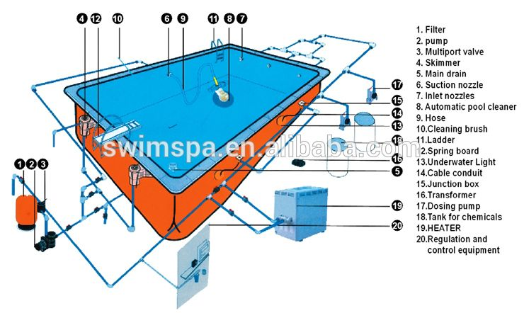 Factory Outlet Swimming Pool Equipment With Ce Certificate Buy Pool Pool Equipment Swimming Pool Equipment Product On Alibaba Com Piscina Passo A Passo