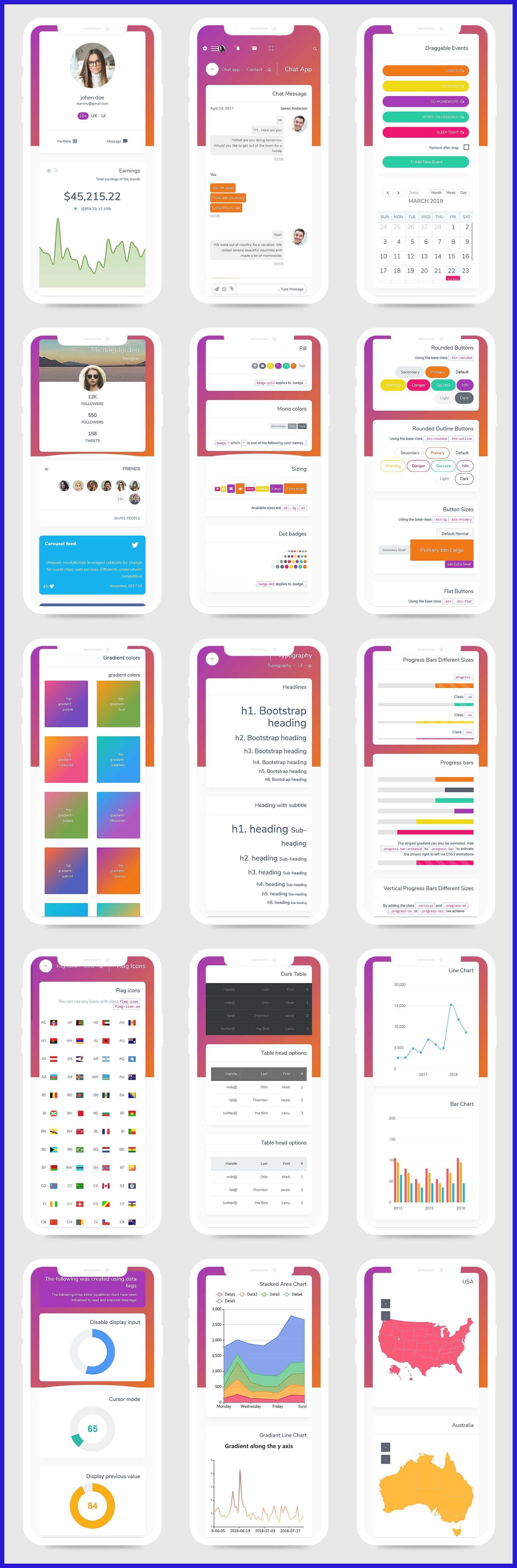 Responsive Web Design Boostrap Crmx Admin Is Fully Responsive Responsive Web Application K In 2020 Dashboard Template Responsive Web Web Application
