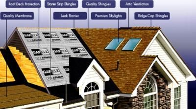 #exterior #construction #specialist #roofing Firm Based In #Chicago
