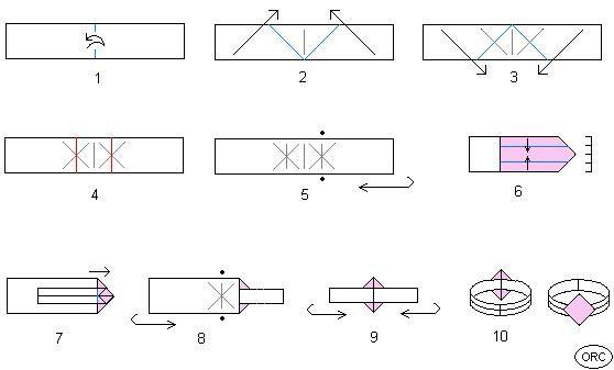 Dollar Bill Origami Ring Diagram Origami Insignia Ring Origami