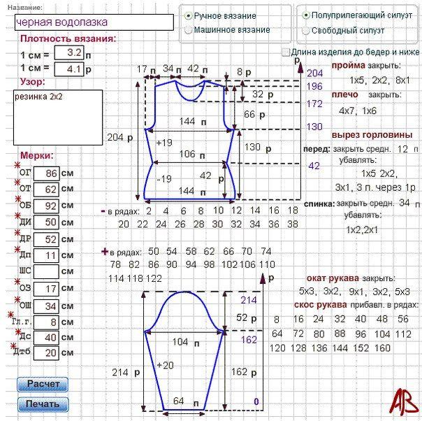 Расчет количества пряжи - таблица для подсчетов 36