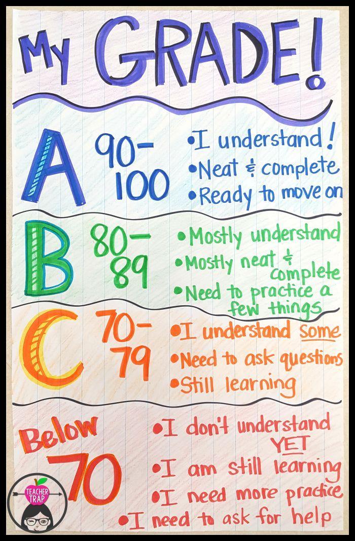 50 Shades of Grades – Teacher Trap
