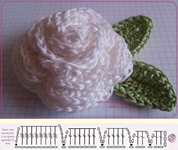 Modelos lindos e simples.   flores   Pinterest   Modelos lindas ...