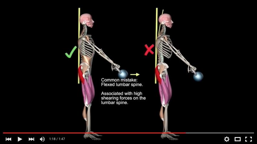 Kettlebell Swing Anatomy 3D met veel gemaakte fouten. Kettlebell ...