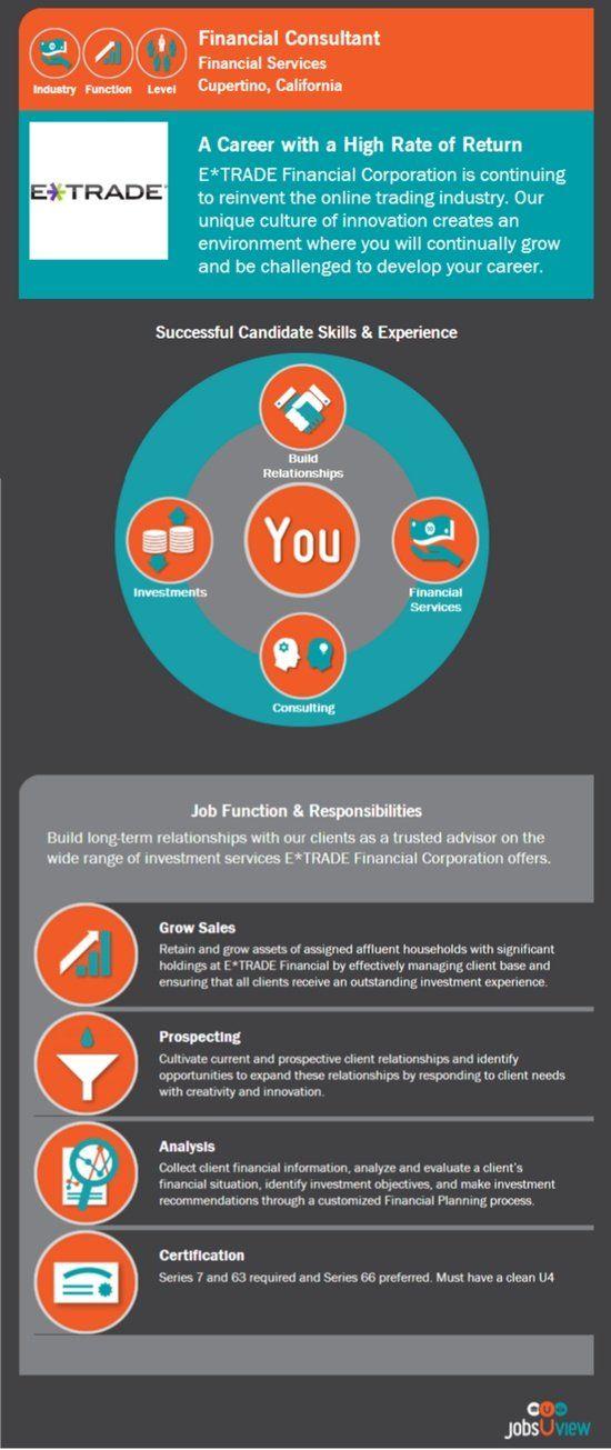 Visual job description Recruitment Pinterest - cultural consultant sample resume