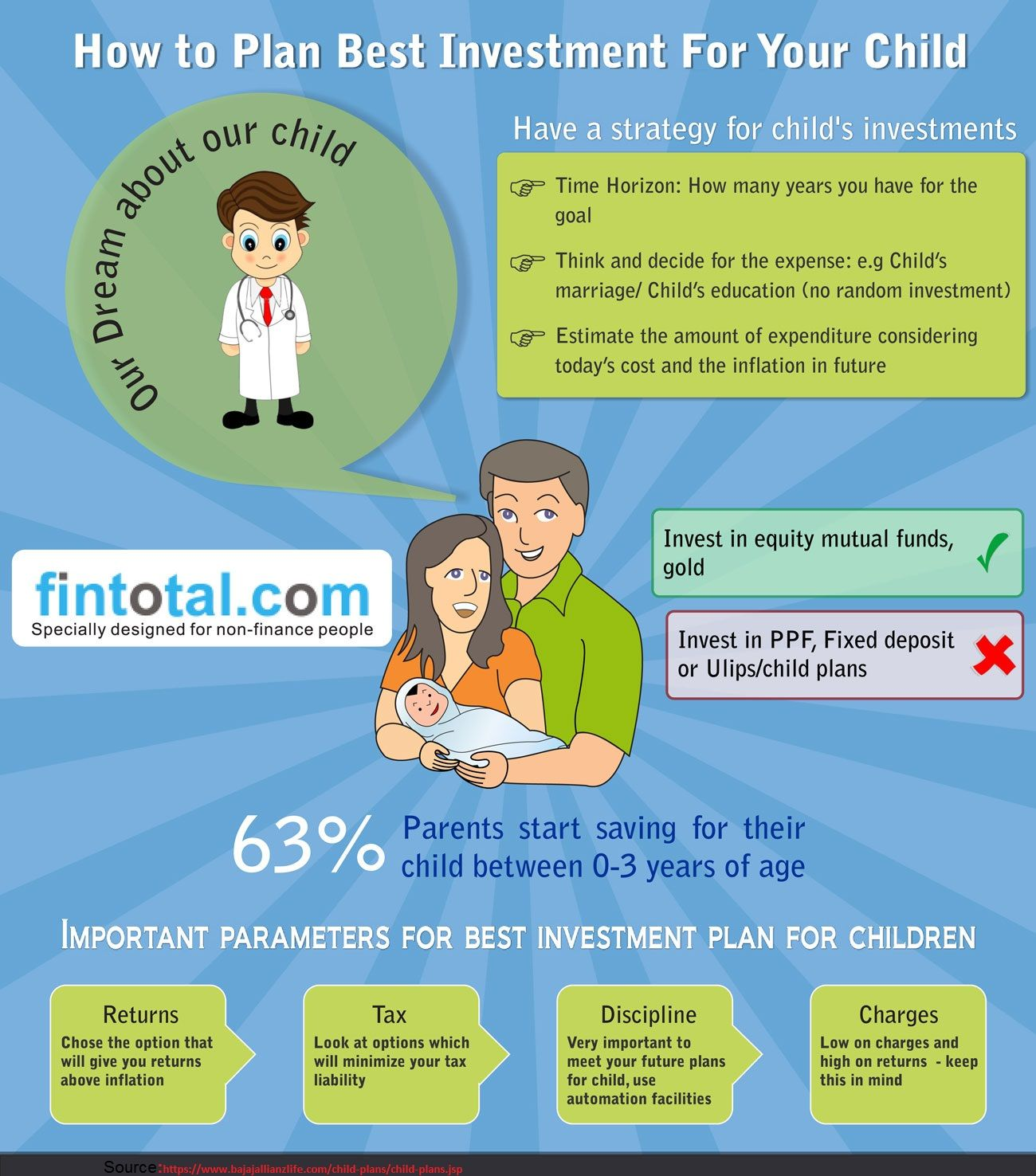Invest In Your Child S Future With Child Insurance Plans Help