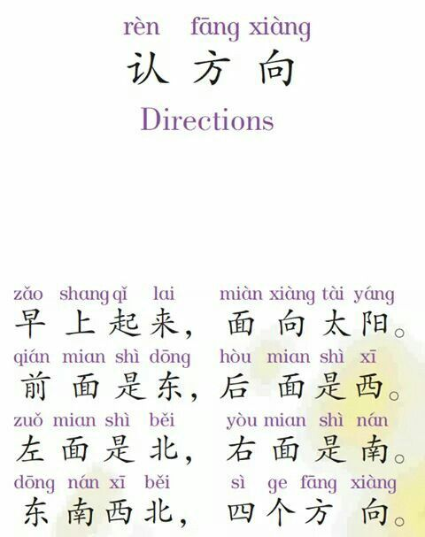 Pin by Niki V on Chinese-old folder!! | Chinese phrases ...