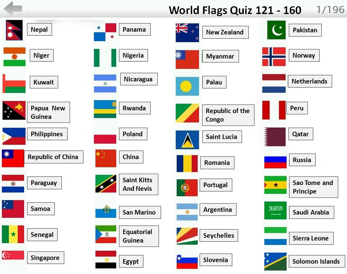 World Country Flags with Names  Flags Representing