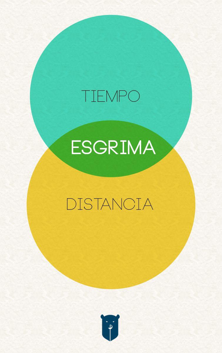 Fundamentos de la #esgrima. Síguenos en @pínterest #distancia #tiempo #sable #florete #espada #saber #foil #fencing