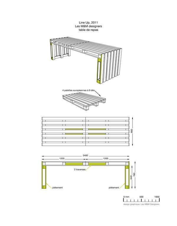 Mobilier en palette: quelques idées DIY originales | Plans de ...