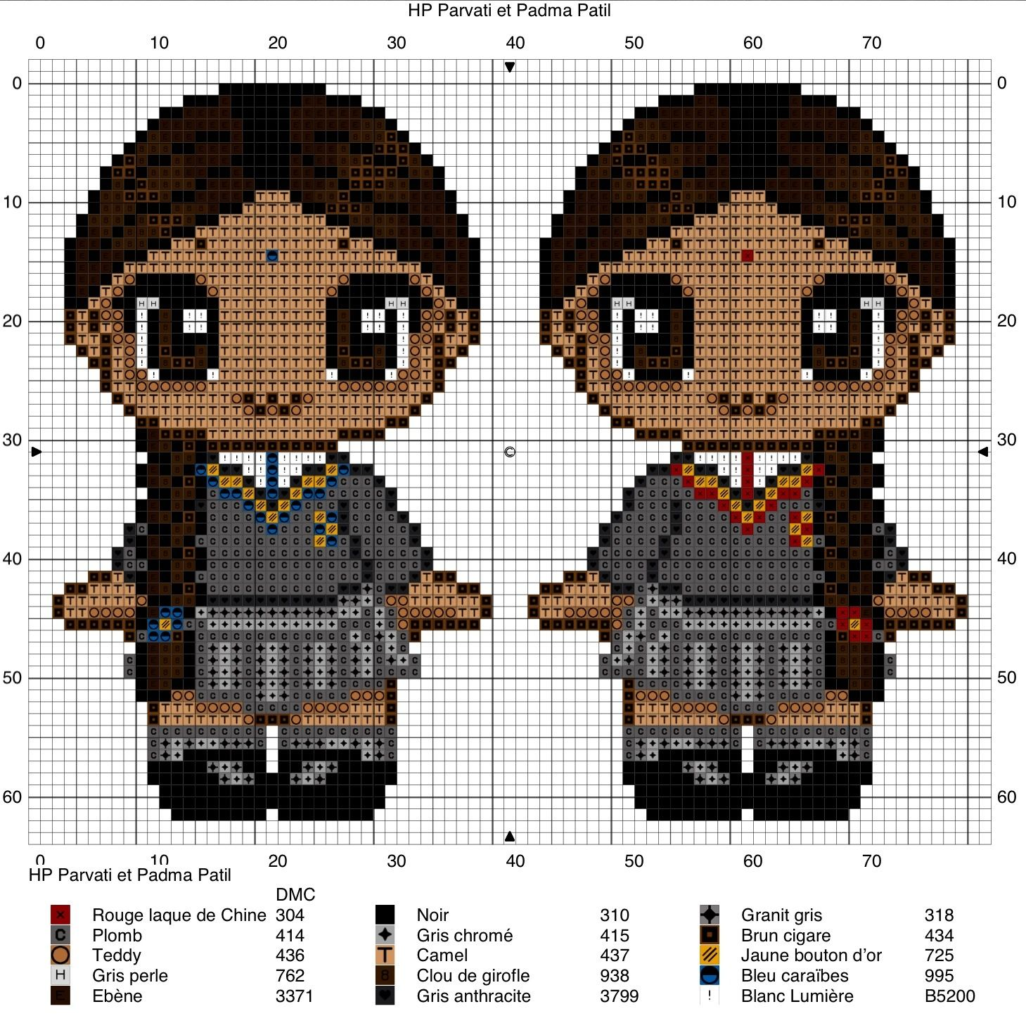 Padma and Parvati Patil - Harry Potter pattern | Planned ...