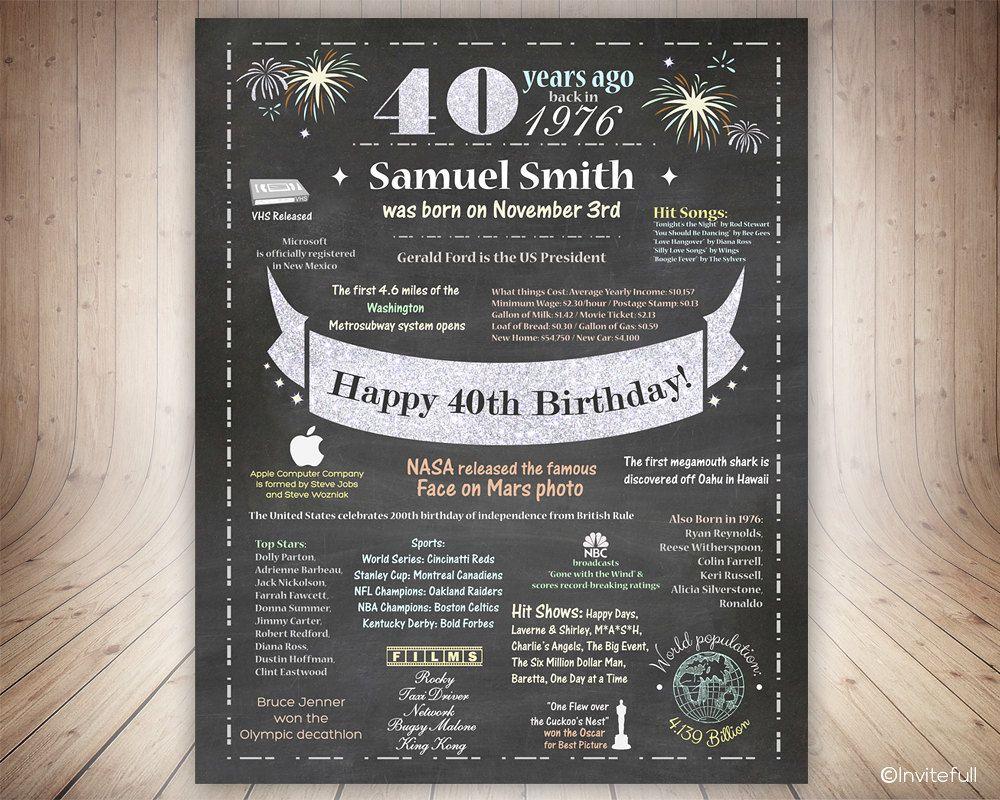 40th birthday gift for man 40th birthday poster