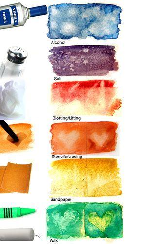 Watercolour Texture Techniques Más