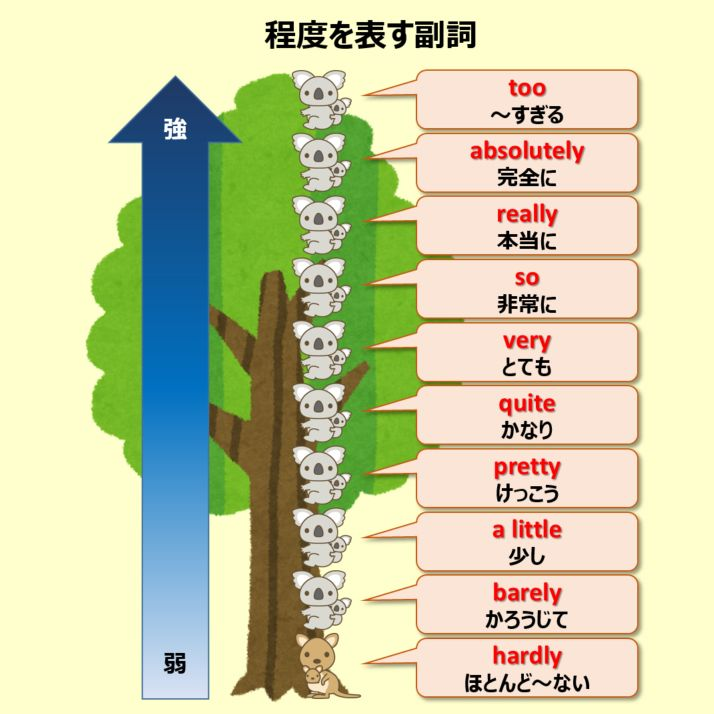 「Educational」おしゃれまとめの人気アイデア|Pinterest|Nao Nitabaru ...