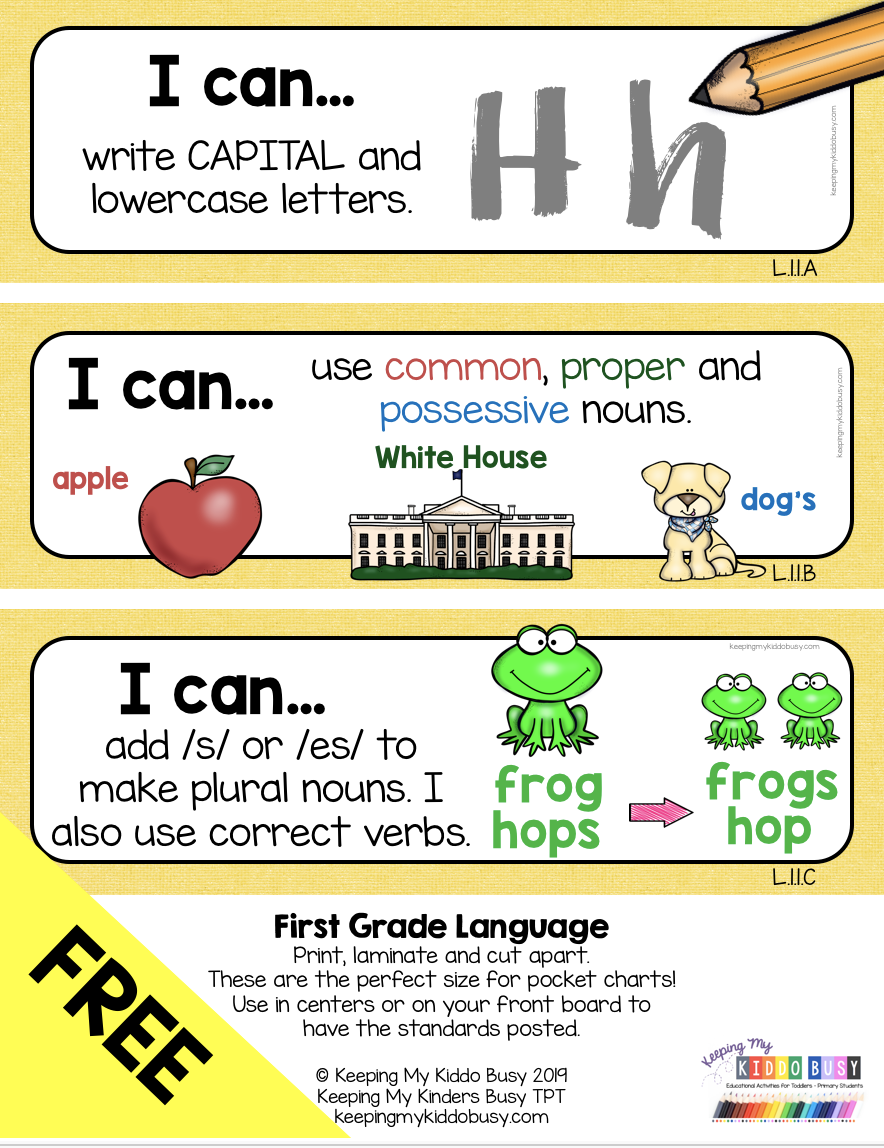 First Grade Common Core Aligned Standards Objectives Lessons I Can Statements Kindergarten Common Core Standards Common Core Writing [ 1148 x 884 Pixel ]