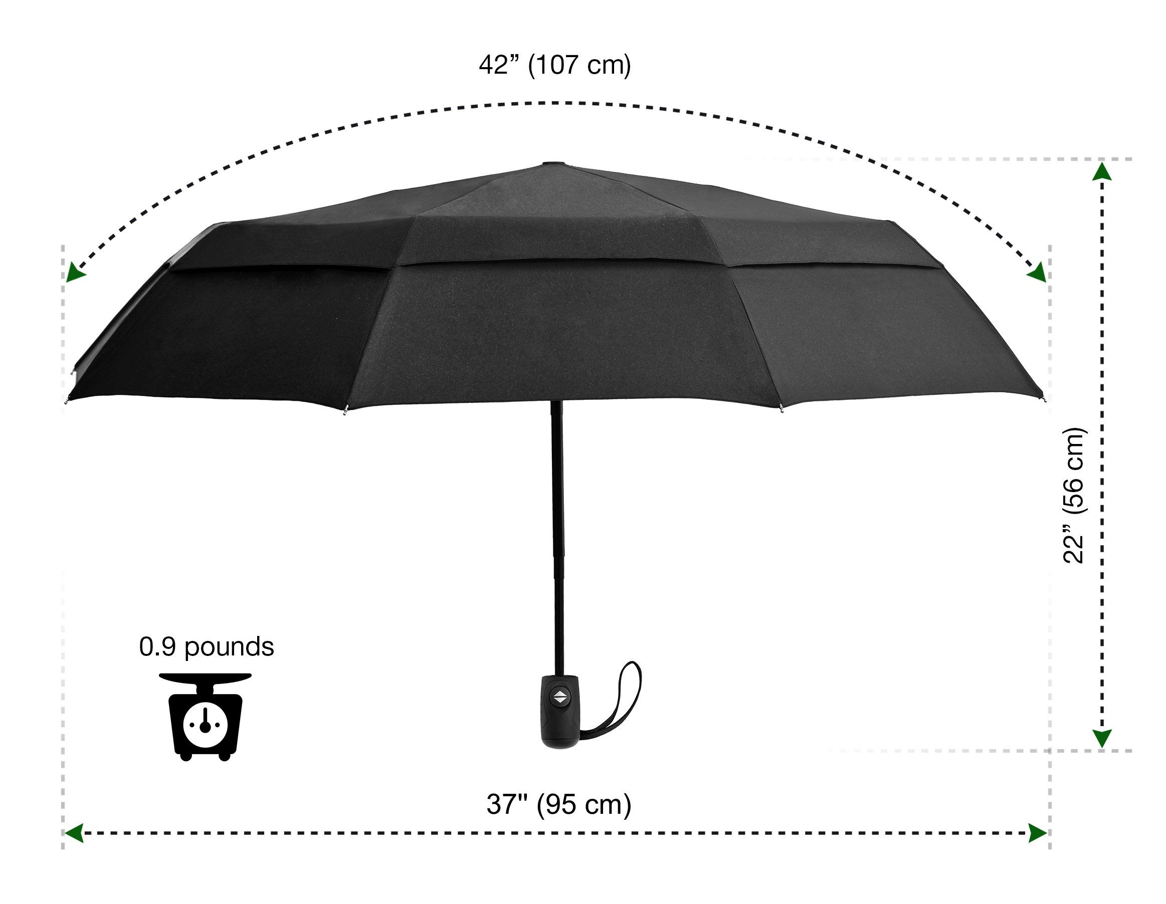 Auto Open//Close Button Great Shark Blue Compact Travel Umbrella with Windproof Double Canopy Construction