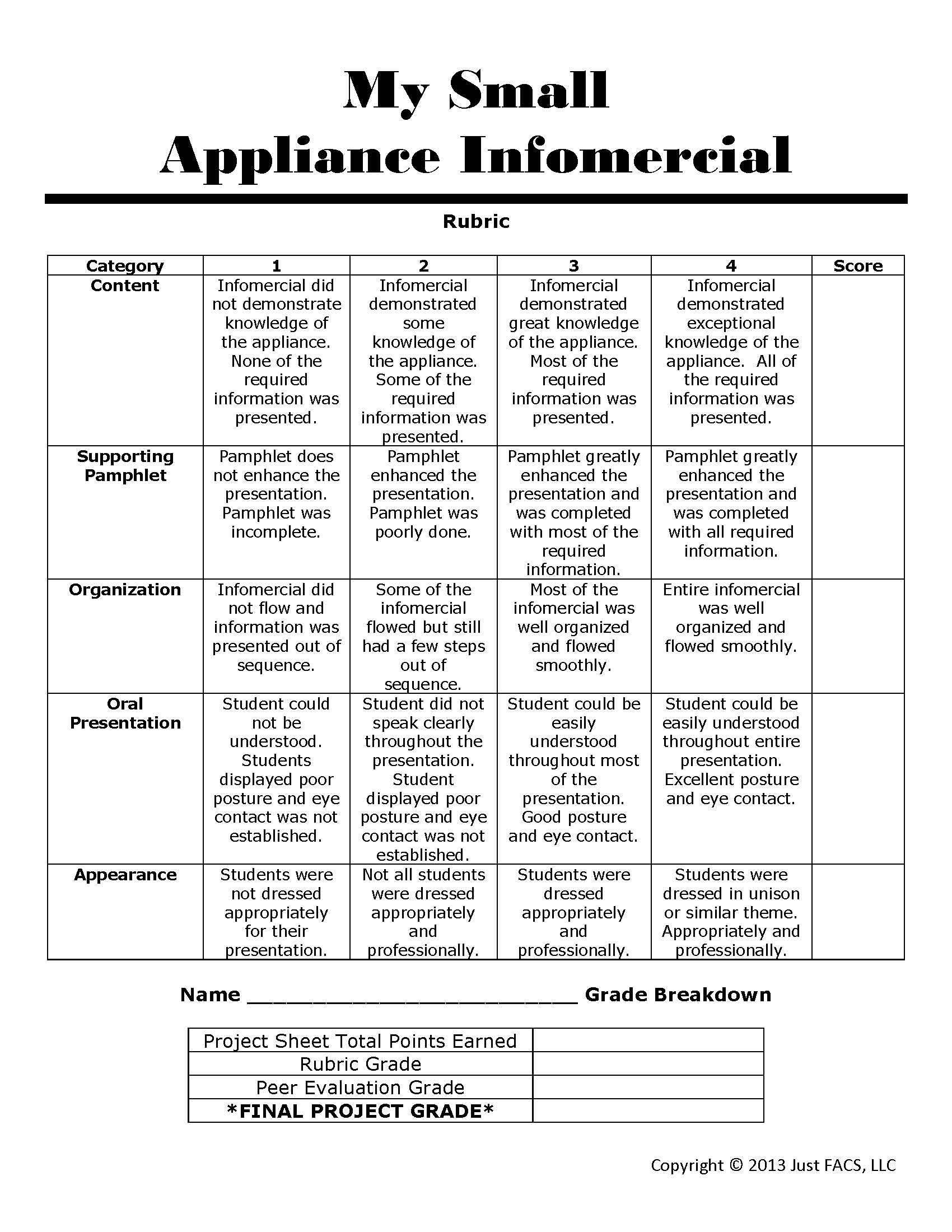 Small Appliance Tpt Page 5 Small Appliances Rubrics Food Class