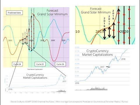 Minimum balance cryptocurrency explained