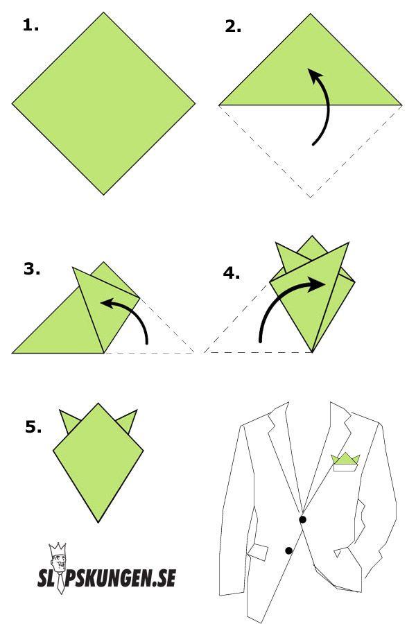 slipskungen