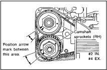 Subaru DOHC 2 5 Valve Adjustment: In this position, the #2