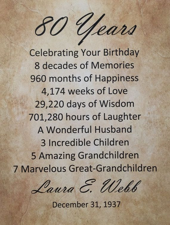 80th Birthday Gift Personalized Print 85 X 11