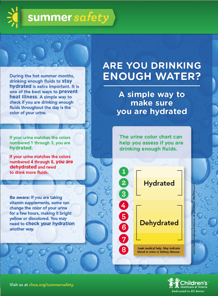 Are you drinking enough water? During the hot summer