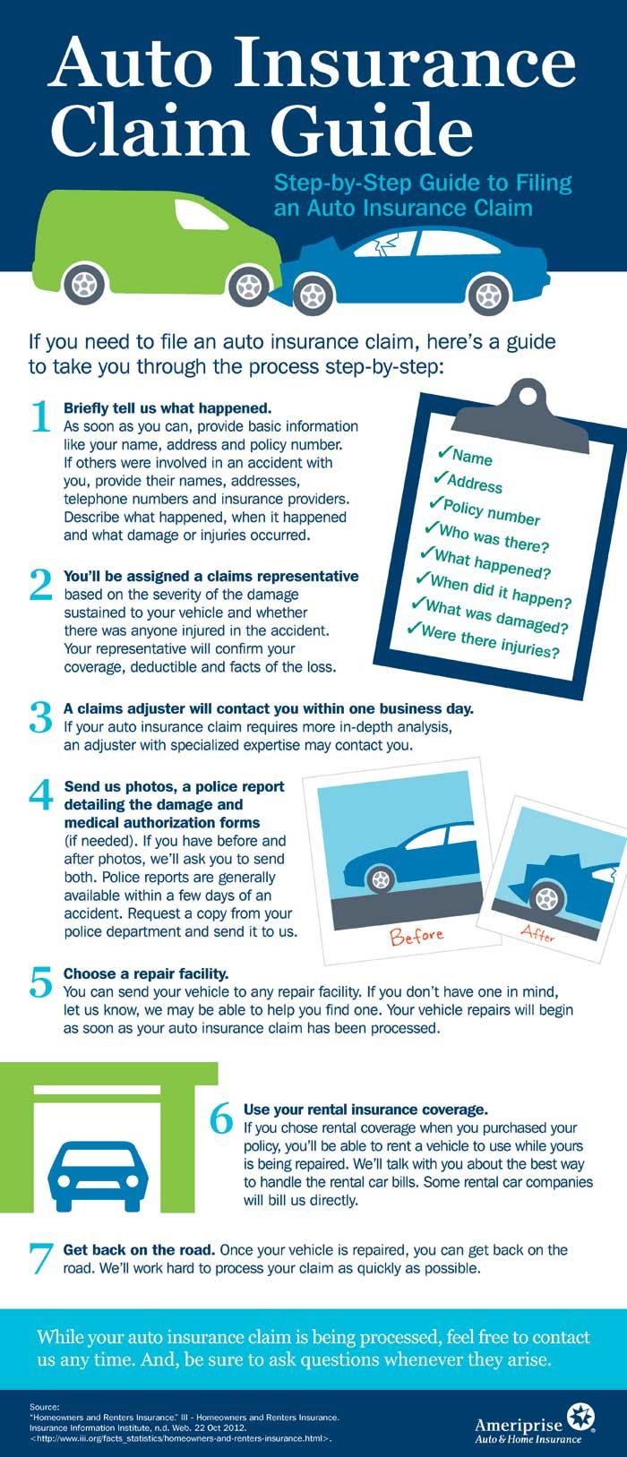 Auto Insurance Claim Guide Infographic Insurance With Images