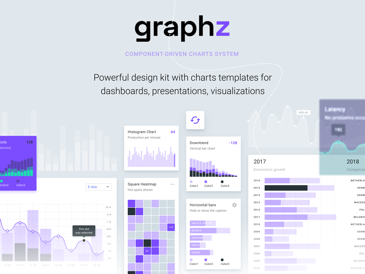 Superior Quality Charts Design Templates For Figma