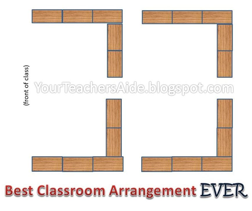 This is my FAVORITE way to arrange my desks! I just put my chair - classroom seating arrangement templates
