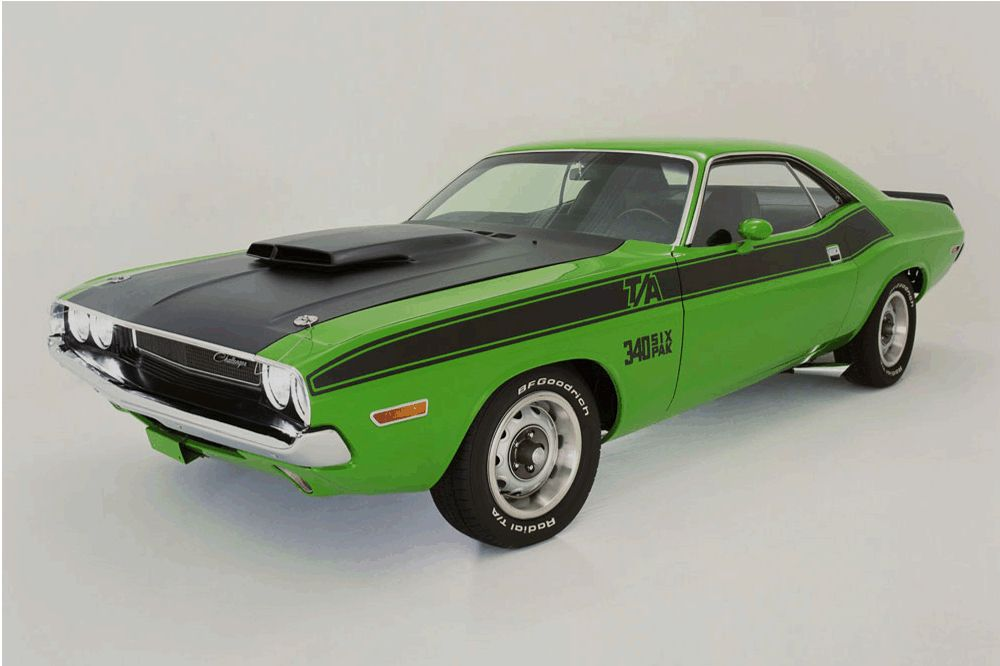 69 Dodge Challenger Pictures - Car Insurance Info