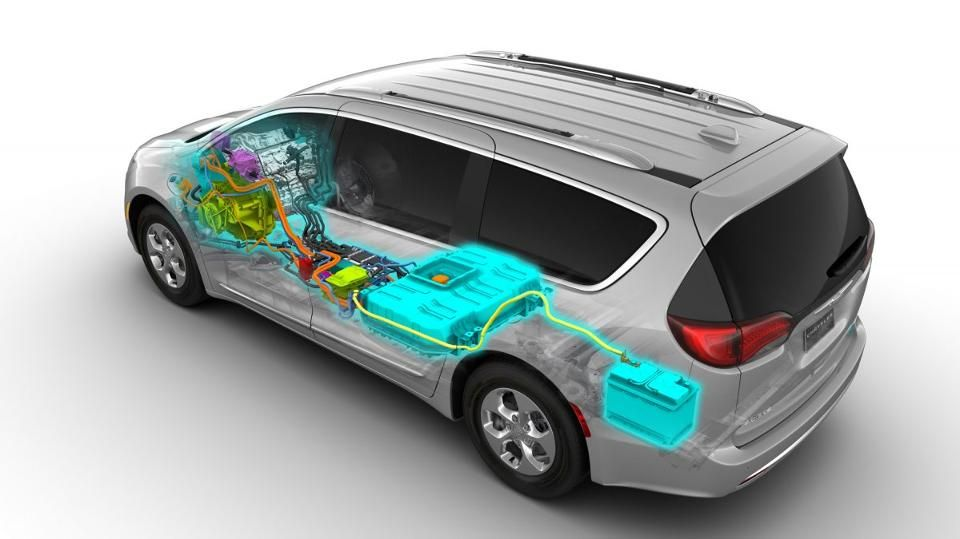 Chrysler Pacifica Hybrid Arriving At Miami Lakes Chrysler Soon