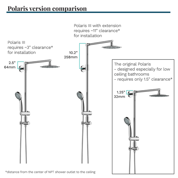 Polaris 1 Retrofit Rain Shower System With Handheld Shower In 2020