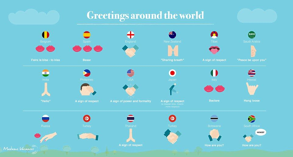 10 Countries Around the World and their Unwritten Dating Rules