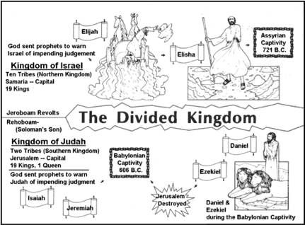 Bible lessons with clear line drawing illustrations of