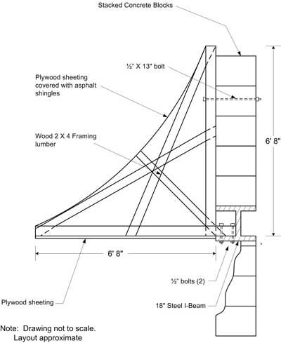 Wooden Window Awning Plans Awning Designs Jim Project
