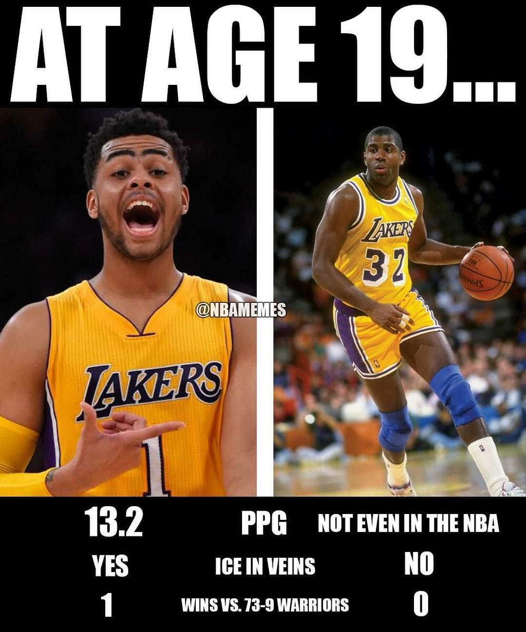 stop that Source Funny basketball memes, Nba memes